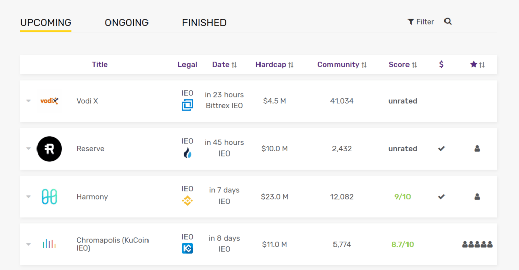 Upcoming IEO (Initial Exchange Offering)