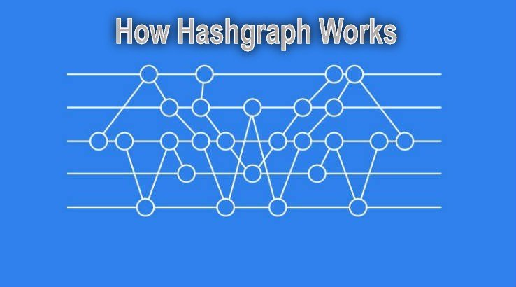How Hashgraph Works?
